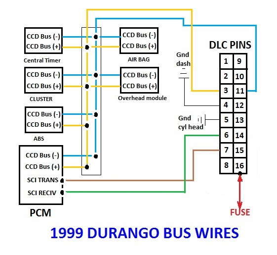 1999 Dodge Durango Bus Wires best fix for 1999 dodge durango slt 5 9l mil lamp on problem 1999 dodge dakota wiring diagram at n-0.co