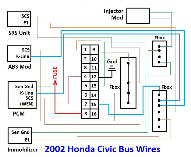 2002 Honda Civic Bus Wires best way to test 2002 honda civic no start using your vacuum gage! 2004 civic wiring diagram at aneh.co