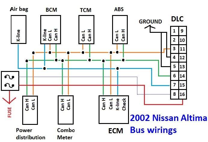 troubleshooting tip for 2002 nissan altima mil light problem 2002 nissan altima bus module wires