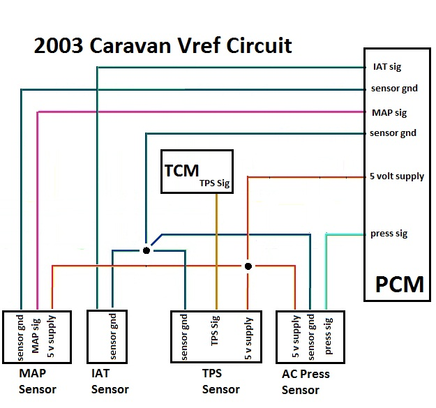 Caravan Wiring Diagram: Free tip on testing 2003 Dodge Caravan no start using vref voltage ,Design
