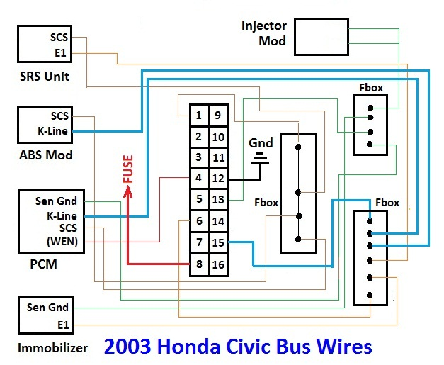 2003 Honda Civic Bus Wires fixing this 2003 honda civic 2 0l no start immobilizer is a breeze 2003 honda civic wiring diagram at bayanpartner.co