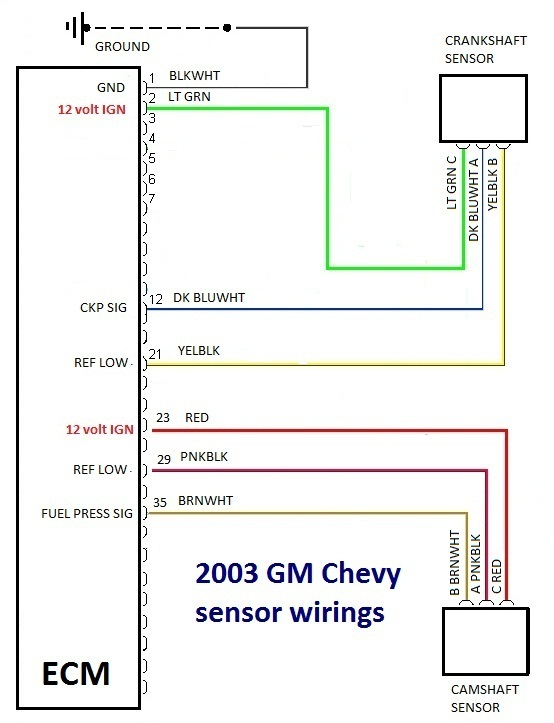 tracing 2003 chevrolet silverado cam sensor connection using the approximate 2003 chevrolet silverado cam sensor wiring diagram red wire for cam sensor and green wire for crank sensor are both 12 volt ignition feed