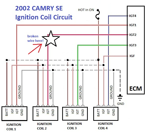 [SCHEMATICS_44OR]  Troubleshooting 2002 Toyota Camry misfire P0302 code using ignition coil  test | 2002 Toyota Solara Wiring Schematic |  | Automotive Troubleshooting Secrets