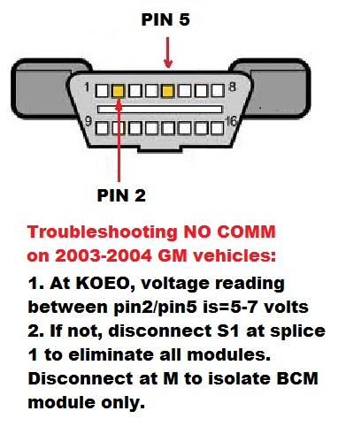 2003 04 Bus Module Isolation gm silverado data bus communication started in 2003 and with gm body control module wiring diagram at sewacar.co