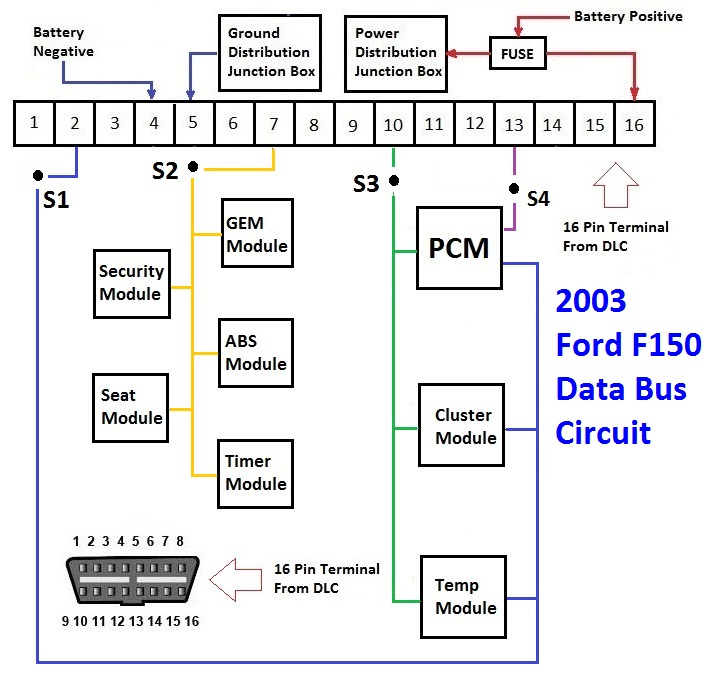 2003 ford bus communication wirings
