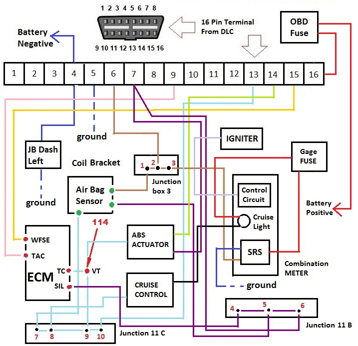 2003_Toyota_Tacoma_Protocol no communication problems on 2003 toyota tacoma trucks are best 2016 toyota tacoma wiring diagram at bayanpartner.co