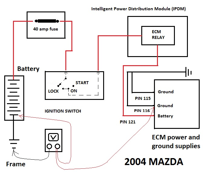 pcm test for 2004 nissan maxima se 3 5l no start no scanner you can get a wiring diagram from most parts stores if you ask for it while buying parts or get it online 24 7 when you join ats