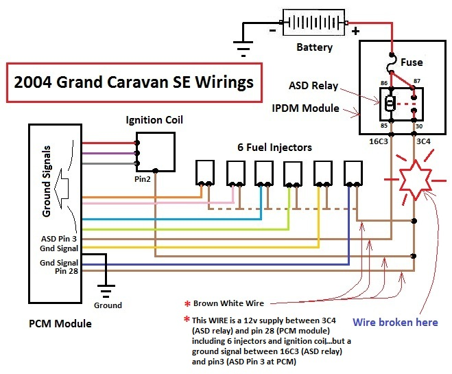 easy test for 2004 dodge grand caravan 3.3l no start asd relay,Wiring diagram,Wiring Diagram For A 2000 Dodge Grand Caravan