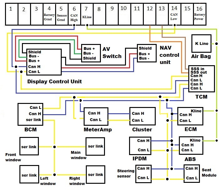 2004_Mazda_CAN_protocol shortcut to fix no communication bus wiring problems for 2004 2004 mazda tribute wiring diagram at mifinder.co