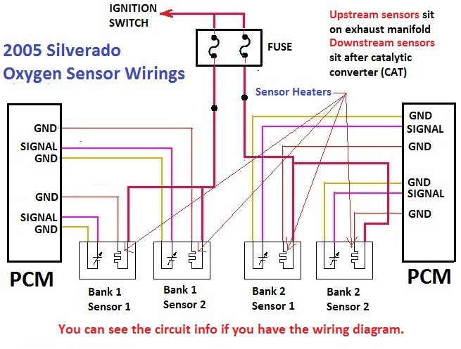 oxygen sensor wiring diagram 2005 chevy impala 3 4 sensor  u2022 creativeand co 2008 chevrolet silverado 1500 radio wiring diagram 2008 chevy silverado audio wiring diagram with bose system