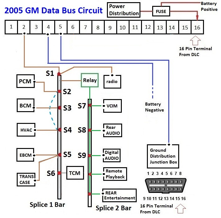 NO Communication problems on 2004-2006 GM Non-hybrid trucks
