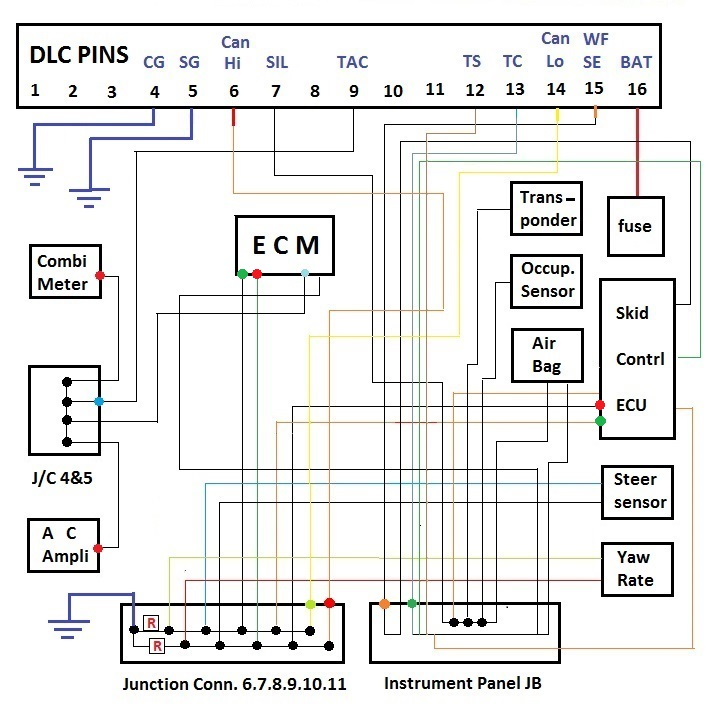 Using A Voltmeter Can Fix No Communication Bus Wiring