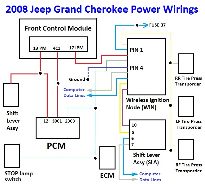 2008 Jeep Rand Cherokee Bus Wires