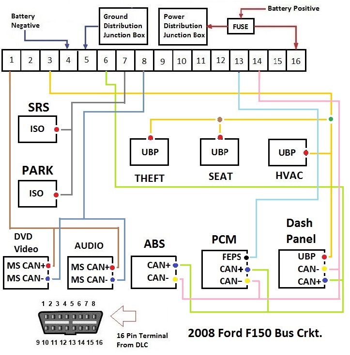 can bus wiring diagram ford radio