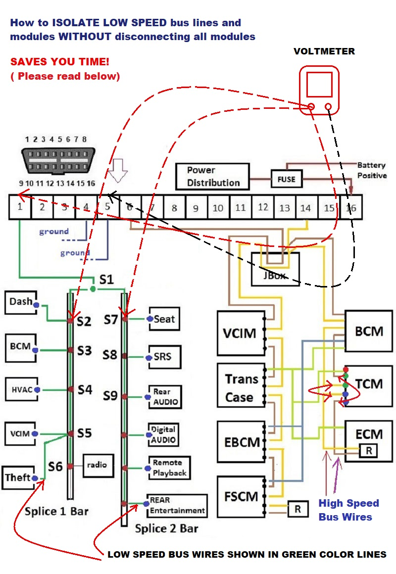 2021 strategy for no communication problems on 2008 GM truck bus network  protocol using a voltmeterAutomotive Troubleshooting Secrets