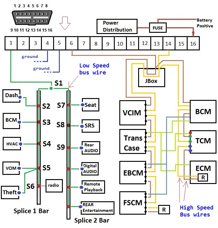 You can fix no communication problems for 2008 GM truck bus – Can Bus Wiring Diagram