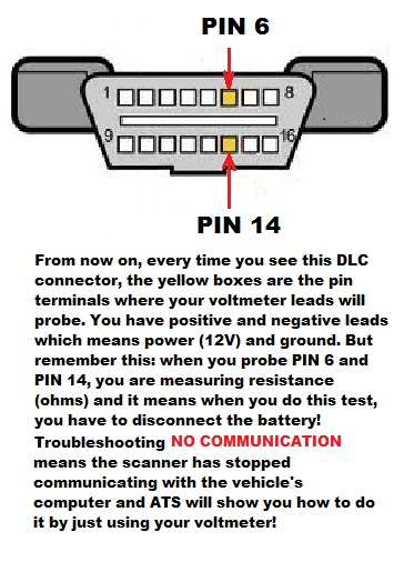 diagnose no communication result of your scanner using diagnostic auto wiring for dlc pin terminals