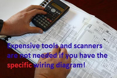 Car Wiring Diagram Software Free : Free automotive wiring tips that will help you fix your vehicle