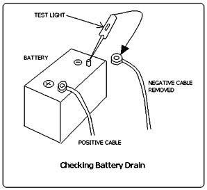 Ford F 150 Fuel Pump Driver Module likewise 1997 Mazda B2300 Fuse Box Diagram further 2008 Cadillac Cts Fuse Box Location together with ELECTRICAL EQUIPMENT AND INSTRUMENTS 26409 EPC SubGroups ID 565661 additionally Dodge Nitro 2007 Dodge Nitro Short Circut. on reset a fuse box in car