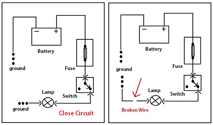 circuit diagram definition images circuit diagram moreover showing gallery for closed circuit diagram