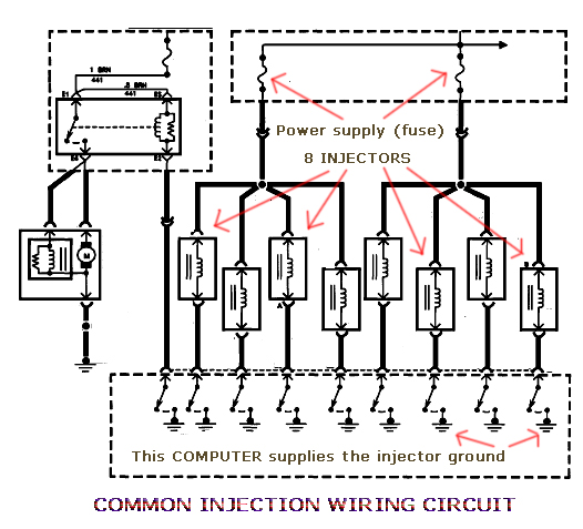 injector wiring copy p0232 fault code means the fuel pump secondary circuit is defective fuel injector wiring diagram at gsmx.co
