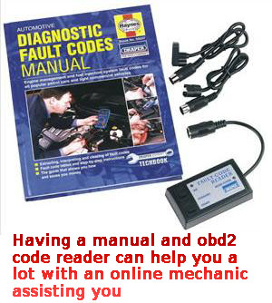 obd2 scanner and manual