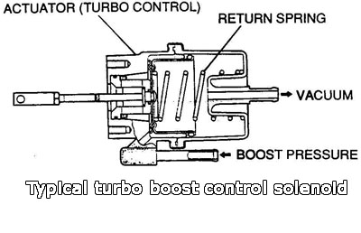 turbo boost solenoid