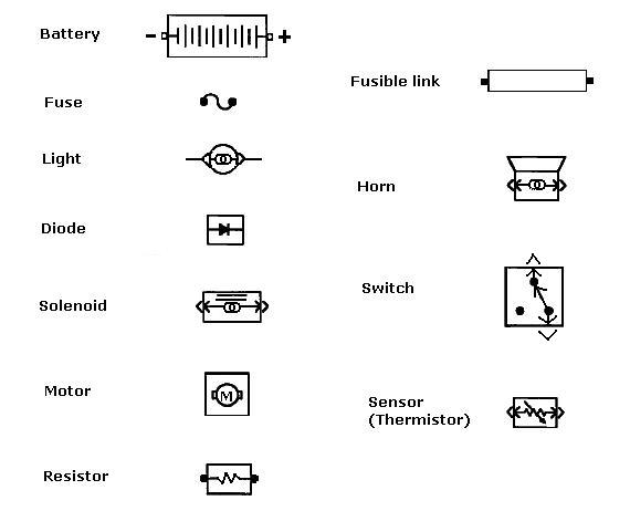 Wiring color symbols